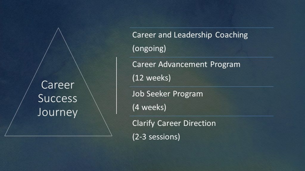 Career Planning: Where are you on your career success journey?